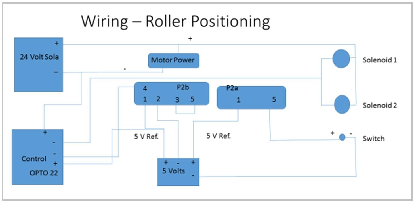 Peristaltic pump wiring diagram